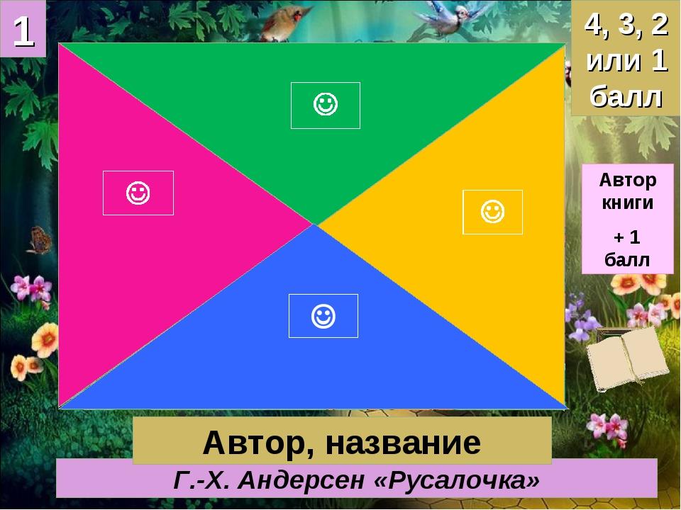 1 Г.-Х. Андерсен «Русалочка» 4, 3, 2 или 1 балл Автор, название Автор книги +...