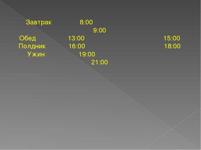 Завтрак 8:00 9:00 Обед 13:00 15:00 Полдник 16:00 18:00 Ужин 19:00 21:00