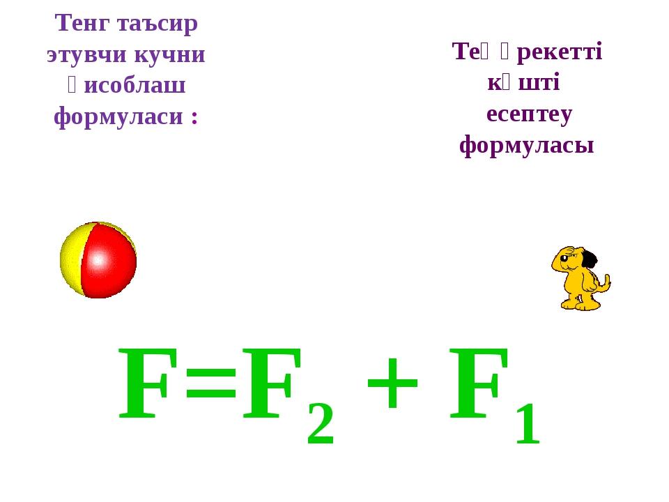 F=F2 + F1 Тенг таъсир этувчи кучни ҳисоблаш формуласи : Теңәрекетті күшті есе...