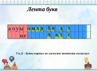 Лента букв Т и Д – буквы парных по глухости-звонкости согласных а о и ы у е л