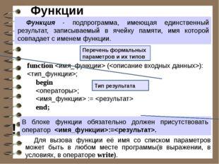 Функции function  (): ; begin ;  :=  end; Функция - подпрограмма, имеющая ед