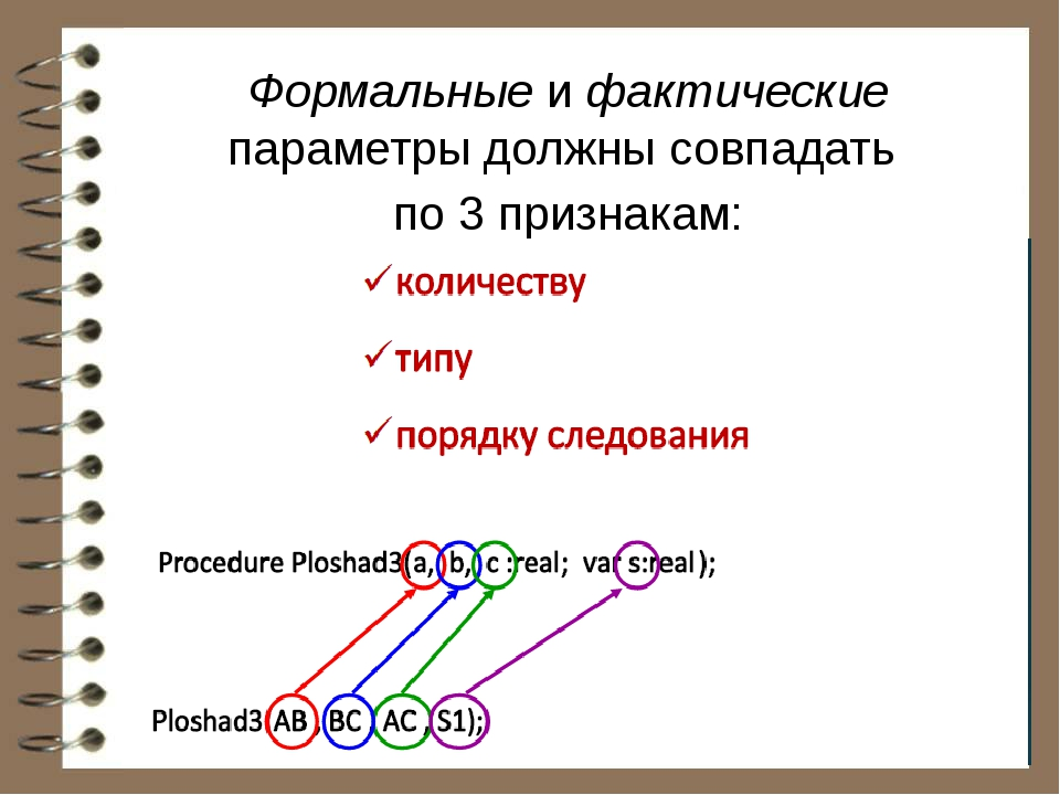 Формальные и фактические параметры должны совпадать по 3 признакам: