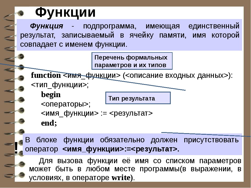 Функции function  (): ; begin ;  :=  end; Функция - подпрограмма, имеющая ед...