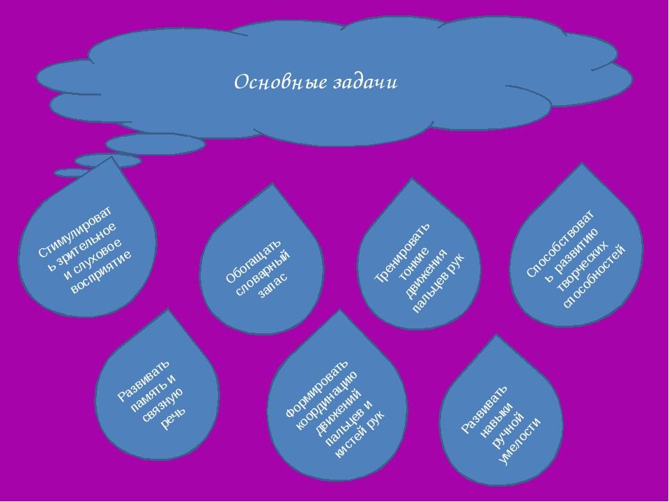 Основные задачи Обогащать словарный запас Способствовать развитию творческих...