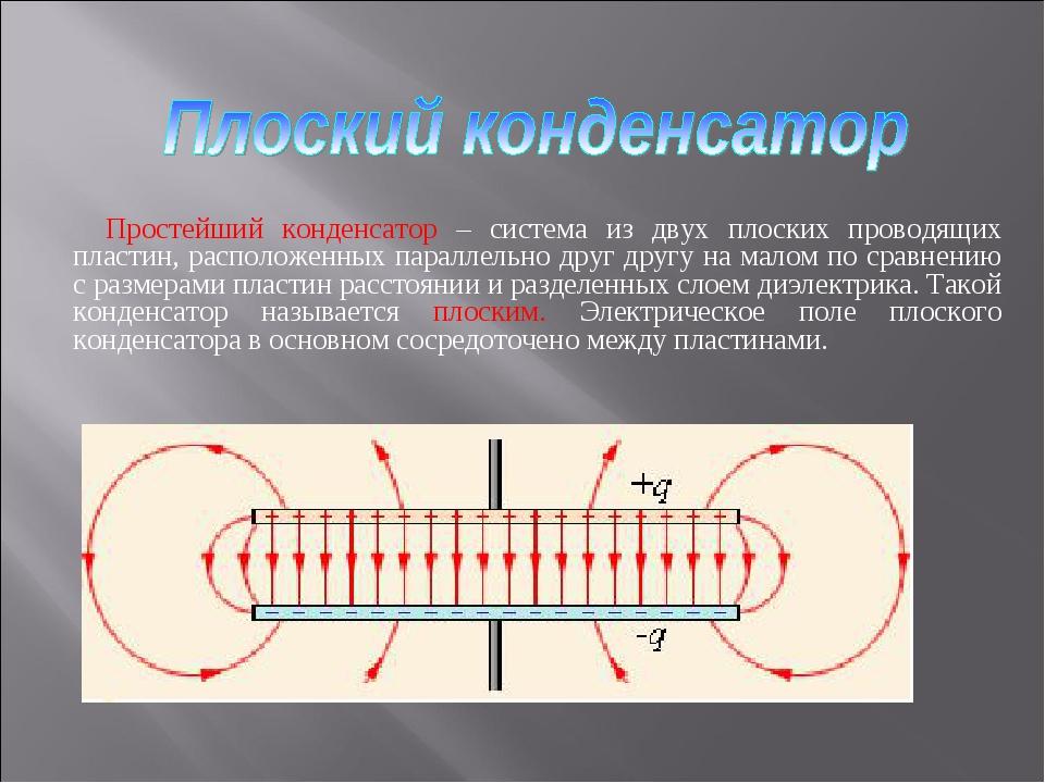 Простейший конденсатор – система из двух плоских проводящих пластин, располож...
