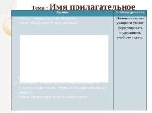 Тема : Имя прилагательное Задание Учебные действия Ребята,сравнитедва стихотв