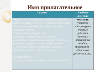 Имя прилагательное Задание Учебные действия - Ваня и Оля распределили прилага