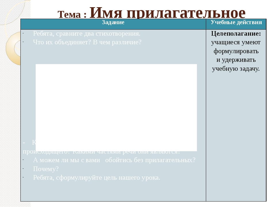 Тема : Имя прилагательное Задание Учебные действия Ребята,сравнитедва стихотв...