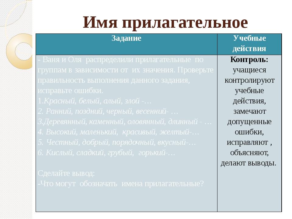 Имя прилагательное Задание Учебные действия - Ваня и Оля распределили прилага...