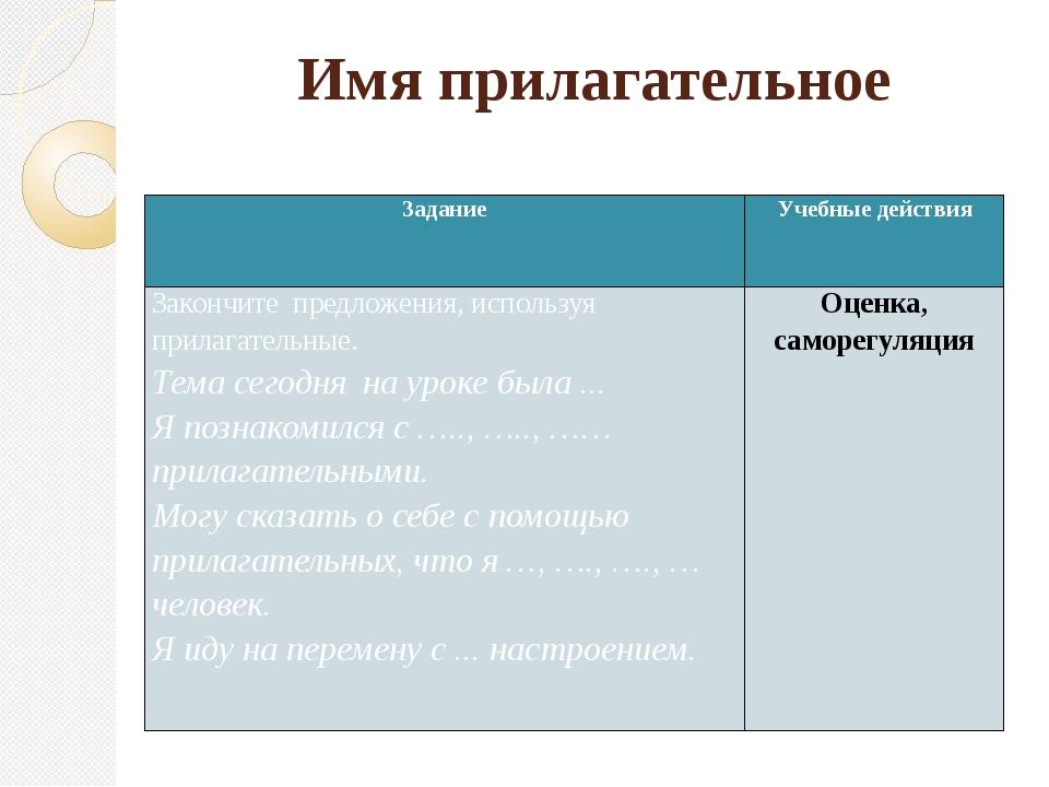 Имя прилагательное Задание Учебные действия Закончитепредложения, используя п...