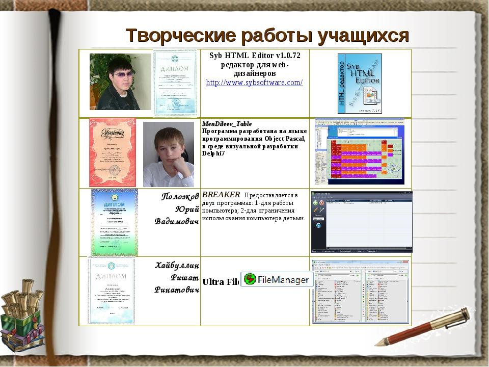 Творческие работы учащихся Syb HTML Editor v1.0.72 редактор для web-дизайне...