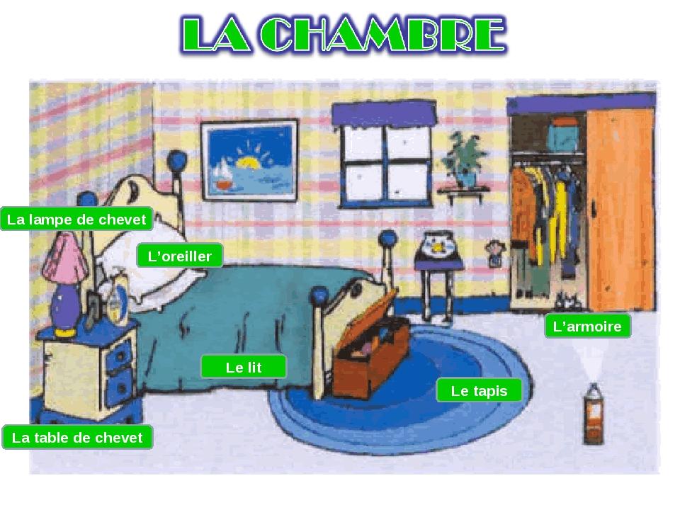 La lampe de chevet Le lit Le tapis L'armoire La table de chevet L'oreiller