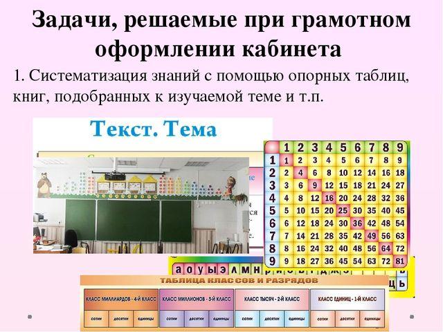 Задачи, решаемые при грамотном оформлении кабинета 1. Систематизация знаний с...