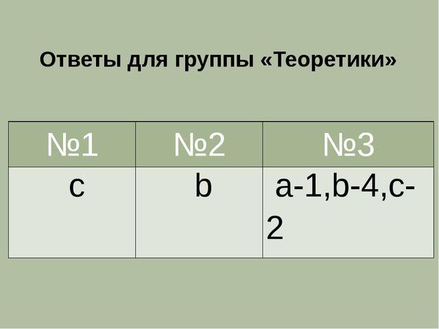 Ответы для группы «Теоретики» №1 №2 №3 с b a-1,b-4,c-2