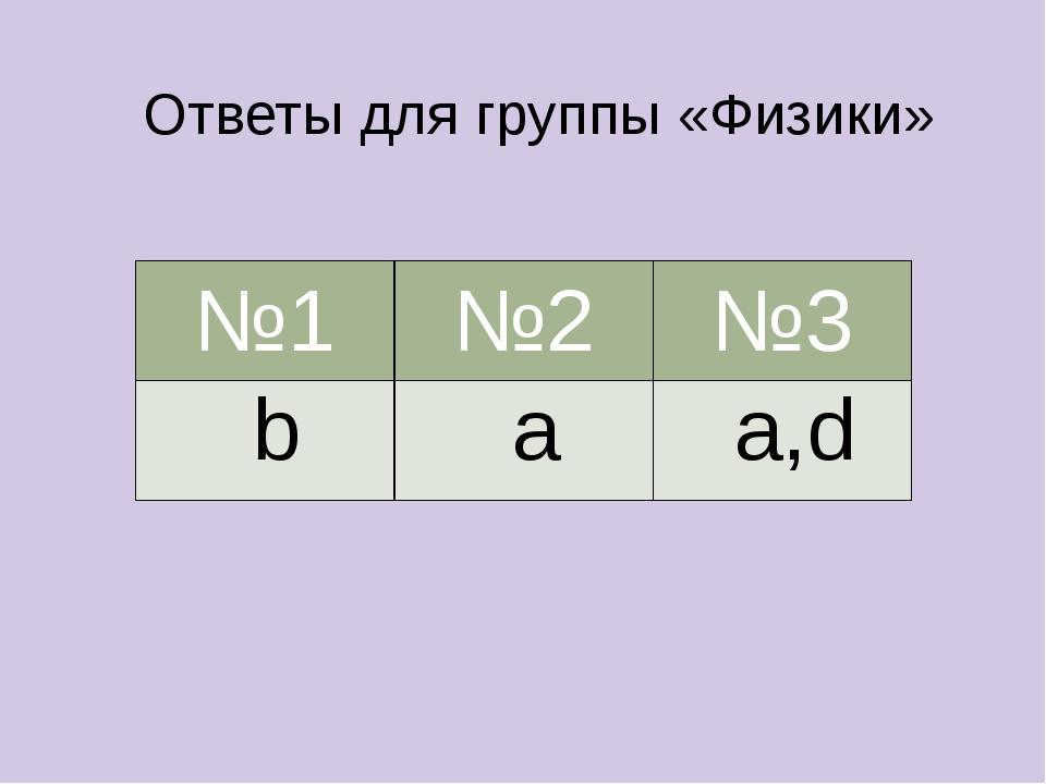Ответы для группы «Физики» №1 №2 №3 b a a,d