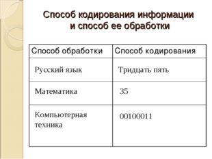 Способ кодирования информации и способ ее обработки Русский язык Тридцать пят