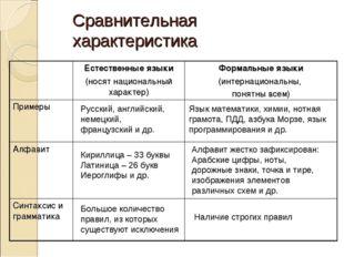 Сравнительная характеристика Русский, английский, немецкий, французский и др.