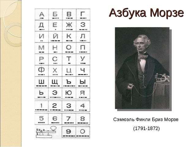 Азбука Морзе Сэмюэль Финли Бриз Морзе (1791-1872)