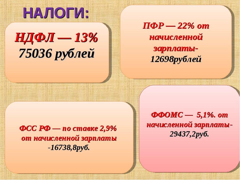 НАЛОГИ: НДФЛ — 13% 75036 рублей ПФР — 22% от начисленной зарплаты- 12698рубле...
