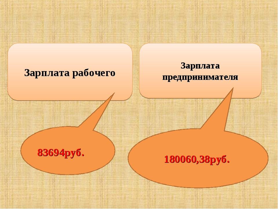 Зарплата рабочего Зарплата предпринимателя 83694руб. 180060,38руб.
