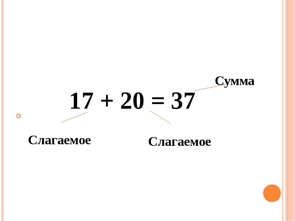 17 + 20 = 37 Сумма Слагаемое Слагаемое