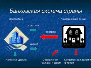Банковская система страны Центробанк Коммерческие банки Наличные деньги контр