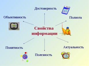 Свойства информации Объективность Достоверность Полнота Актуальность Полезнос