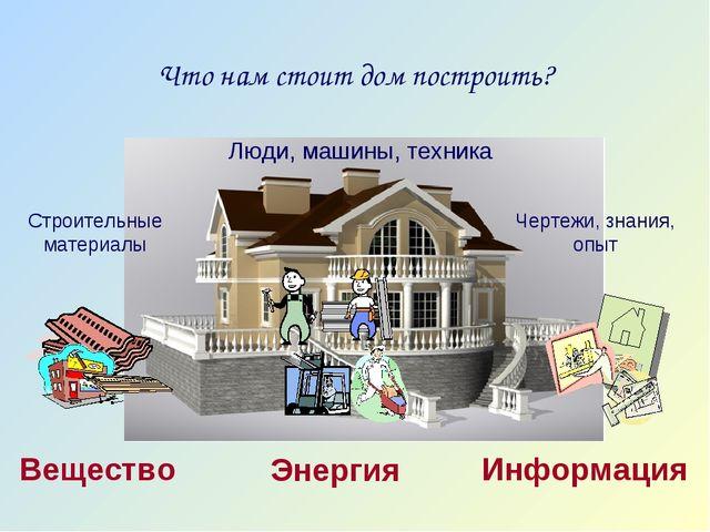 Что нам стоит дом построить? Строительные материалы Люди, машины, техника Чер...