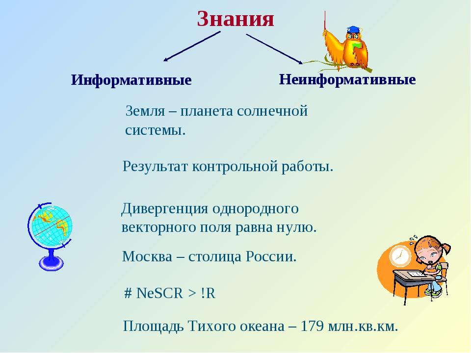 Знания Информативные Неинформативные Земля – планета солнечной системы. Площа...