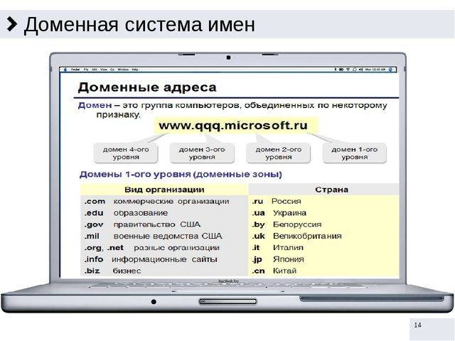 Адрес документа в Интернете