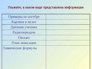 Укажите, в каком виде представлена информация Примеры по алгебре Картина в м