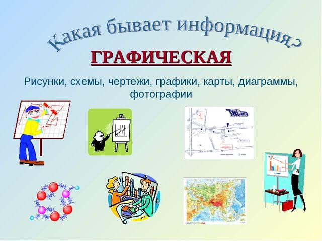ГРАФИЧЕСКАЯ Рисунки, схемы, чертежи, графики, карты, диаграммы, фотографии