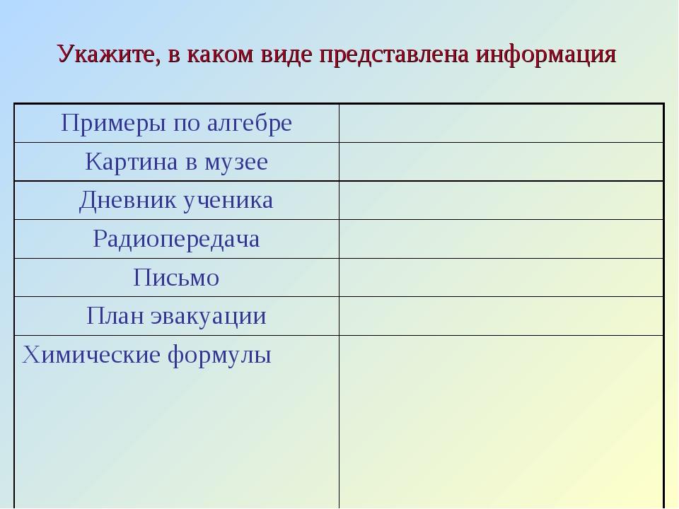 Укажите, в каком виде представлена информация Примеры по алгебре Картина в м...