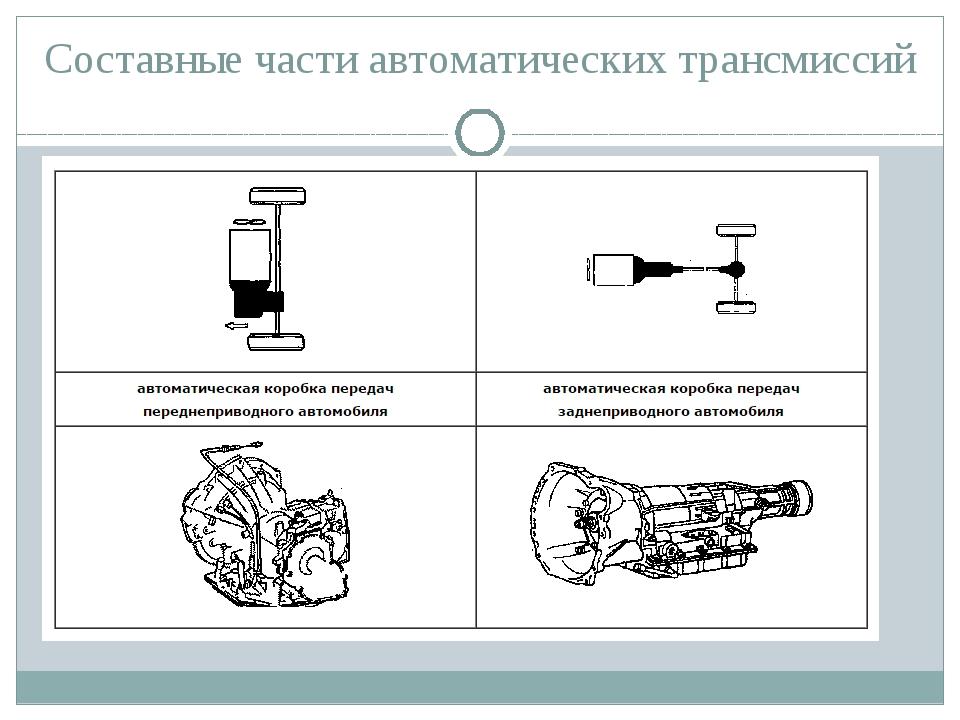 Составные части автоматических трансмиссий