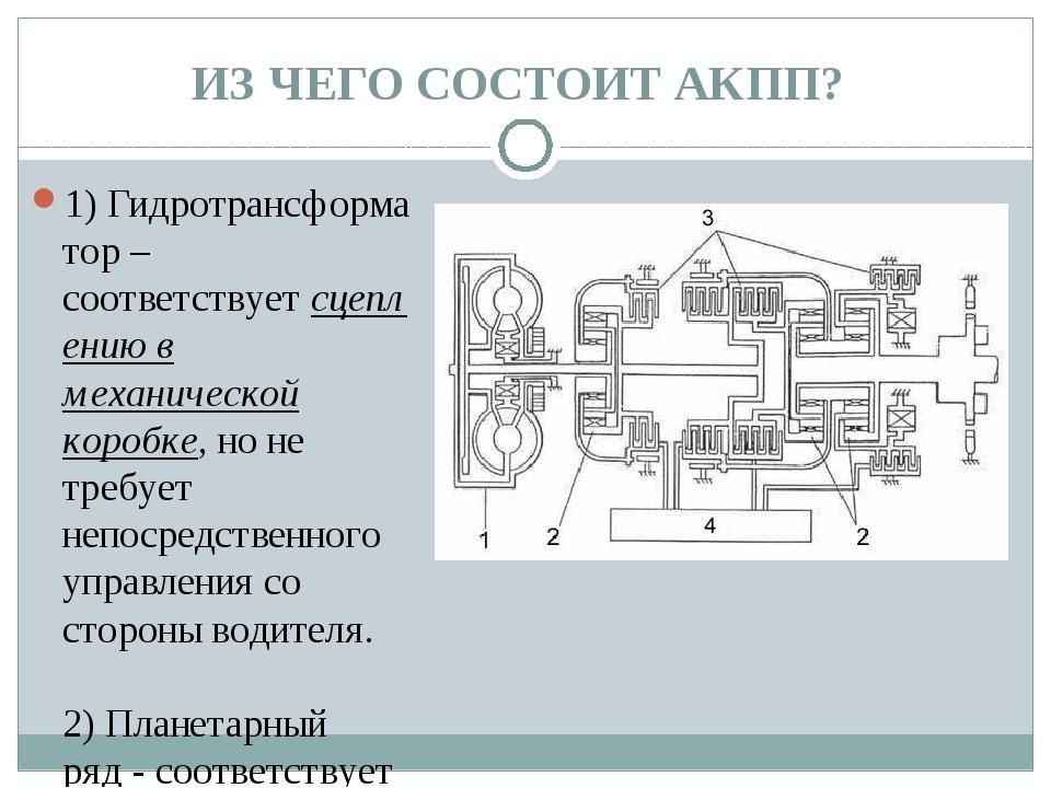 ИЗ ЧЕГО СОСТОИТ АКПП? 1)Гидротрансформатор– соответствуетсцеплению в механ...