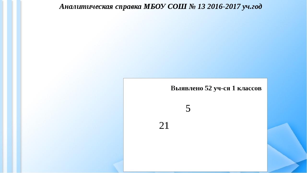 Аналитическая справка МБОУ СОШ № 13 2016-2017 уч.год 21 5