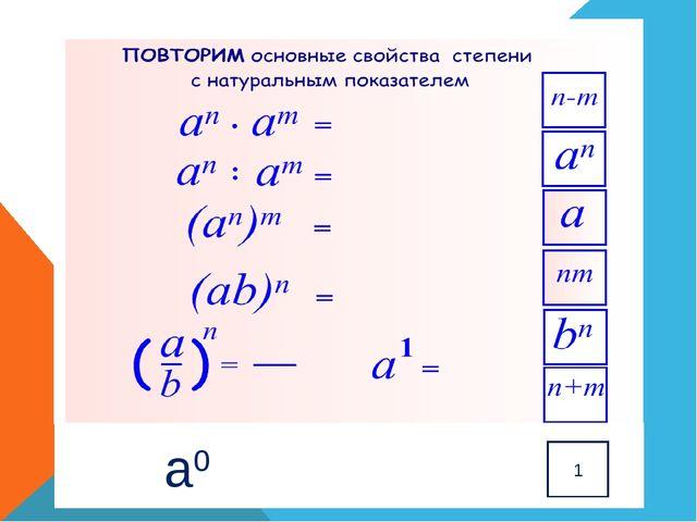 Повторим основные свойства степени с натуральным показателем а0 1