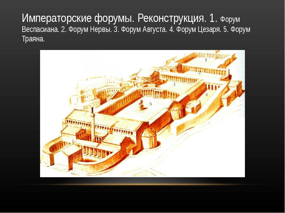 Императорские форумы. Реконструкция. 1. Форум Веспасиана. 2. Форум Нервы. 3....