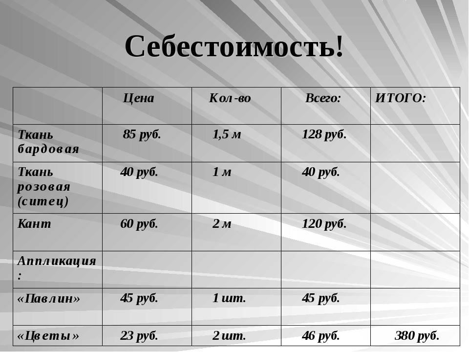Себестоимость!  Цена Кол-во Всего:ИТОГО: Ткань бардовая 85 руб. 1,5 м...