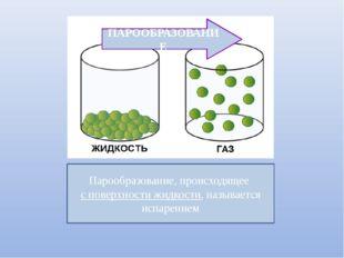 ПАРООБРАЗОВАНИЕ Парообразование, происходящее с поверхности жидкости, называе