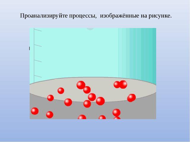 Какое явление Проанализируйте процессы, изображённые на рисунке.