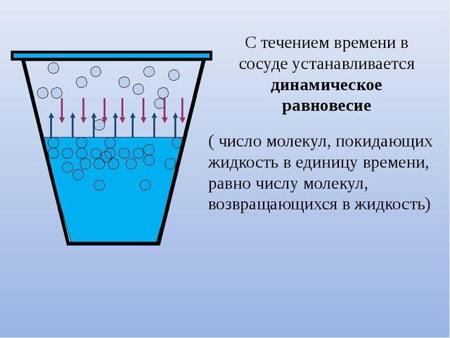 ( число молекул, покидающих жидкость в единицу времени, равно числу молекул,...