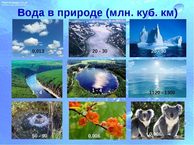 Вода в природе (млн. куб. км) 0,013 20 - 30 1 - 4 1 - 4 1120 - 1300 50 - 90 0...