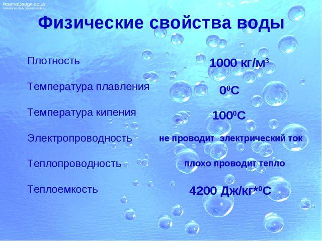 Физические свойства воды Плотность Температура плавления Температура кипения...