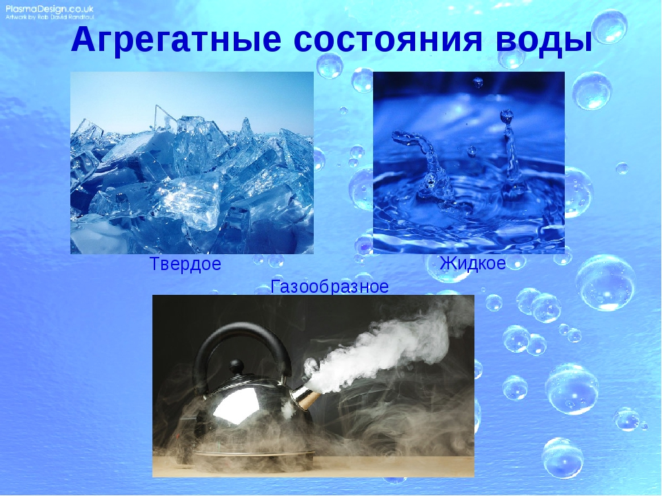 Агрегатные состояния воды Жидкое Твердое Газообразное
