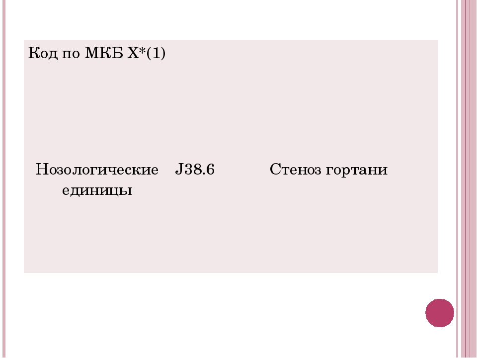 Код поМКБ X*(1) Нозологические единицы J38.6 Стеноз гортани