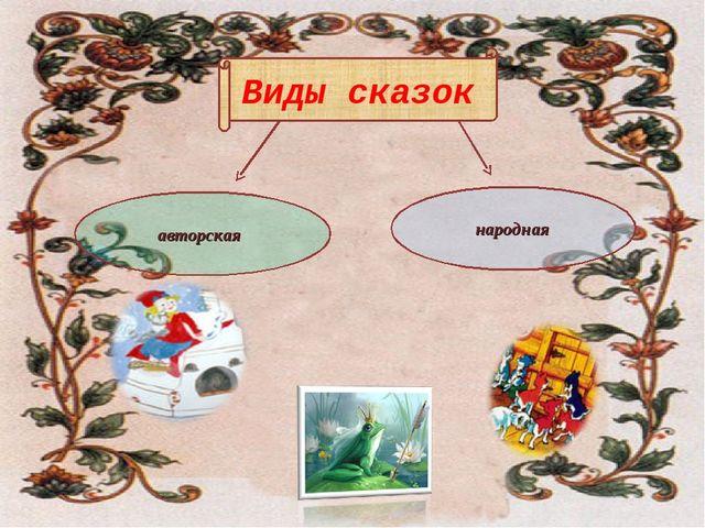 авторская народная Виды сказок