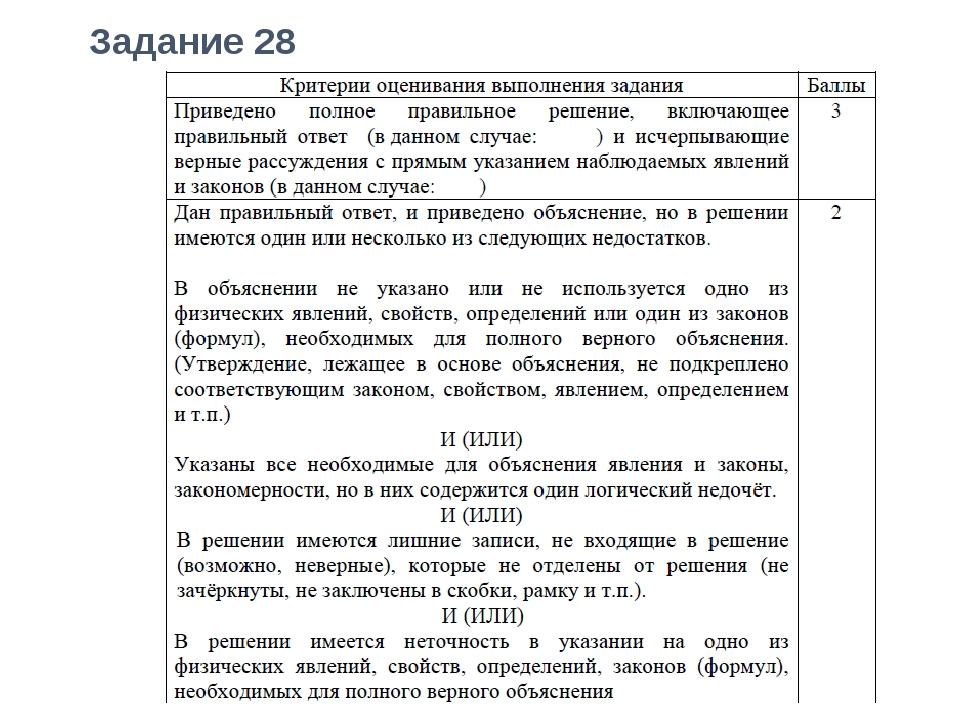 Задание 28