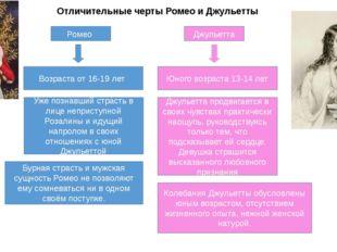 Джульетта Ромео Отличительные черты Ромео и Джульетты Возраста от 16-19 лет Ю