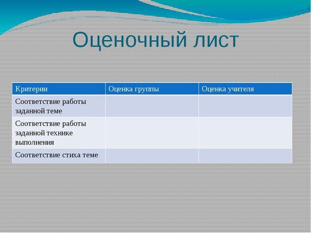 Оценочный лист Критерии Оценка группы Оценка учителя Соответствие работы зада...